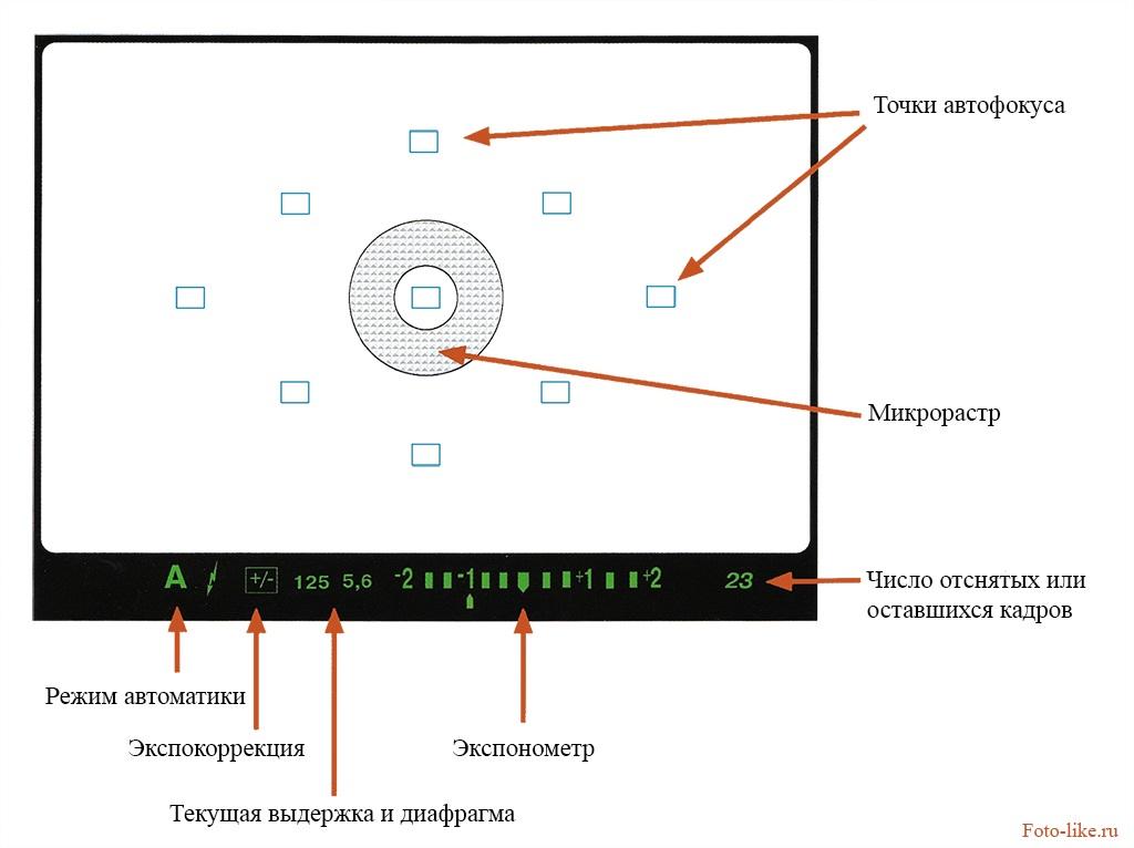 Informacija -v-Vidoiskatele-zerkalki