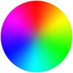 Цветовые модели - Foto-like.ru